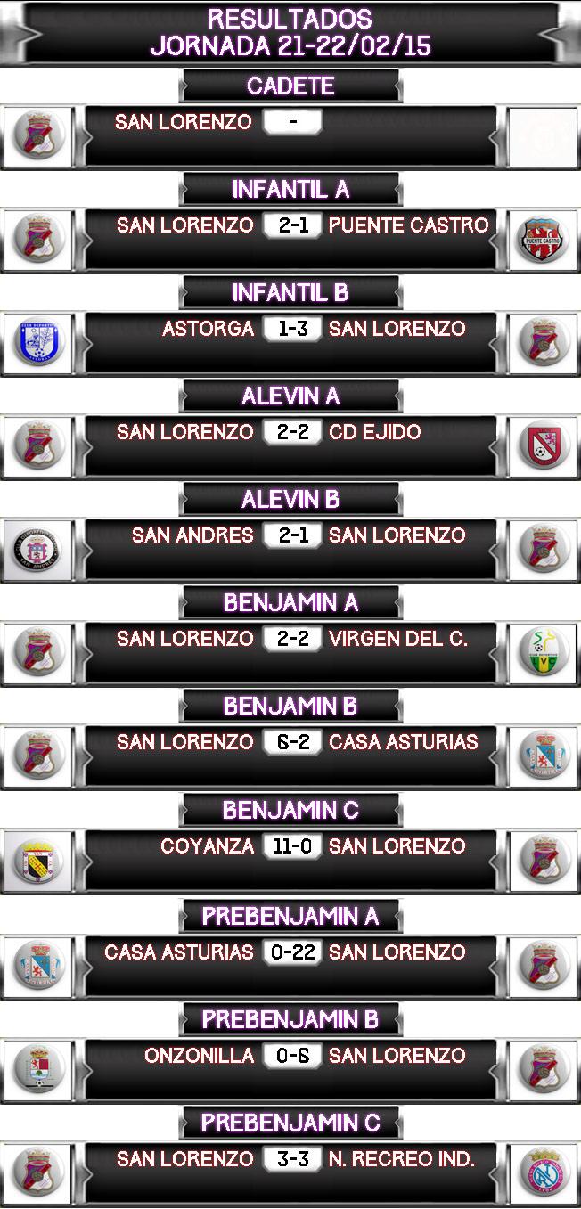 Resultados de Liga jornada 21-22/02/2015