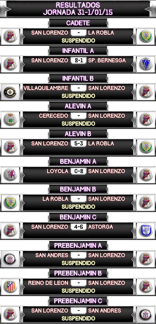 Resultados de Liga jornada 31-1/01/2015