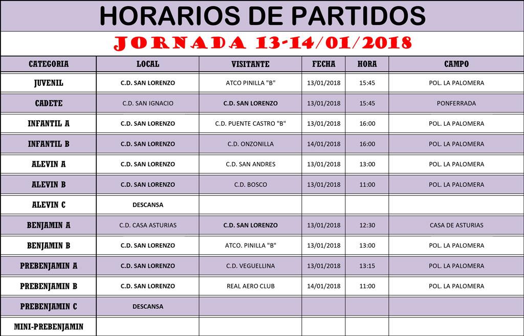 Jornada de Liga 13-14/01/18