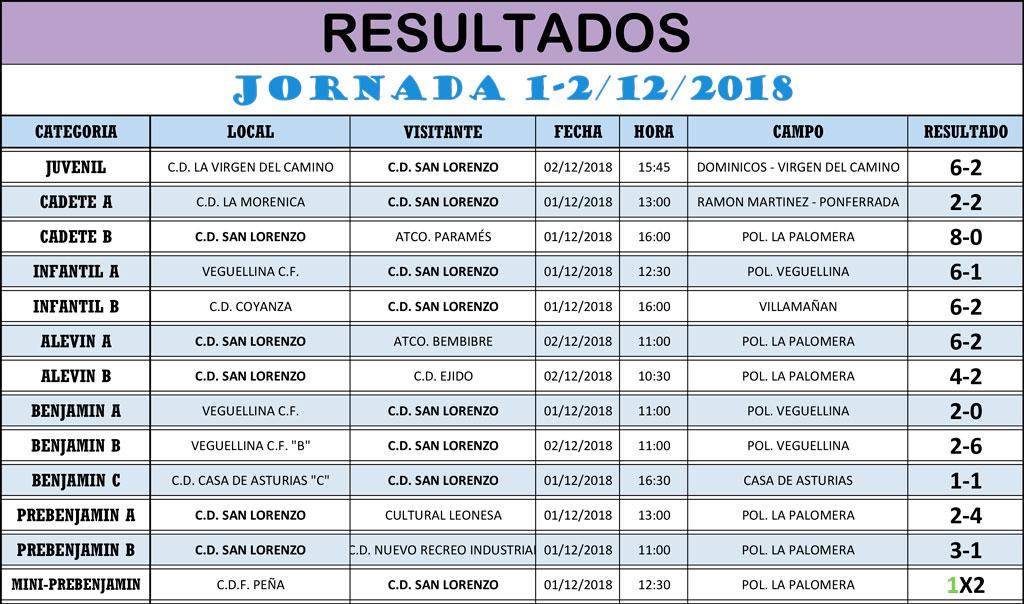RESULTADOS-10-2018_19