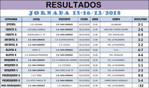 Resultados Jornada de Liga 15-16/12/18