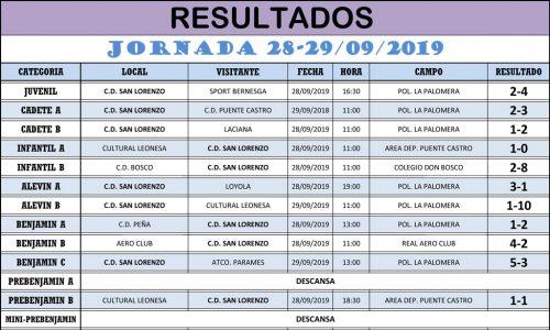 Resultados Jornada de Liga 28-29/09/19