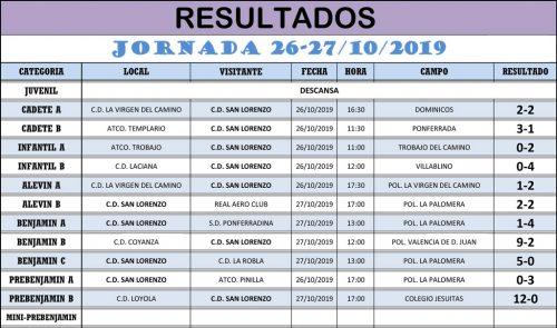 Resultados Jornada de Liga 26-27/10/19