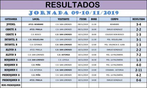 Resultados Jornada de Liga 09-10/11/19